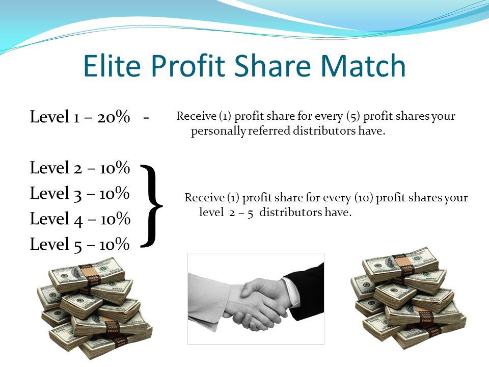 Elite Profit Share Match Level 1 – 20% - Level 2 – 10% Level 3 – 10% Level 4 – 10% Level 5 – 10% Receive (1) profit share for every (5) profit shares