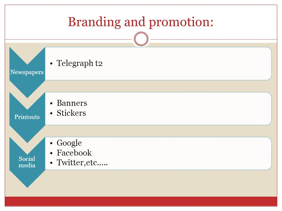 Marketing Expenses: Newspapers : Rs 70000 (approx) Social media: Rs 25000 (approx) Billboards & banners : Rs 70000(approx)