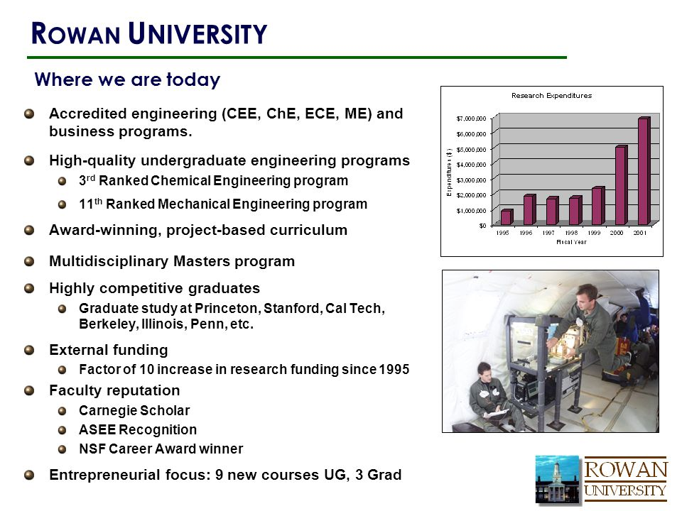 Accredited engineering (CEE, ChE, ECE, ME) and business programs.