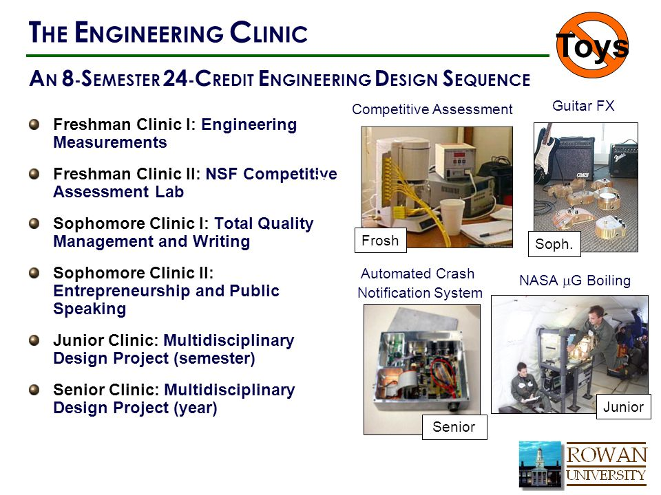 Freshman Clinic I: Engineering Measurements Freshman Clinic II: NSF Competitive Assessment Lab Sophomore Clinic I: Total Quality Management and Writing Sophomore Clinic II: Entrepreneurship and Public Speaking Junior Clinic: Multidisciplinary Design Project (semester) Senior Clinic: Multidisciplinary Design Project (year) NASA  G Boiling Automated Crash Notification System C o m p le x I t y Toys A N 8 - S EMESTER 24 - C REDIT E NGINEERING D ESIGN S EQUENCE T HE E NGINEERING C LINIC Competitive Assessment Guitar FX Frosh Soph.