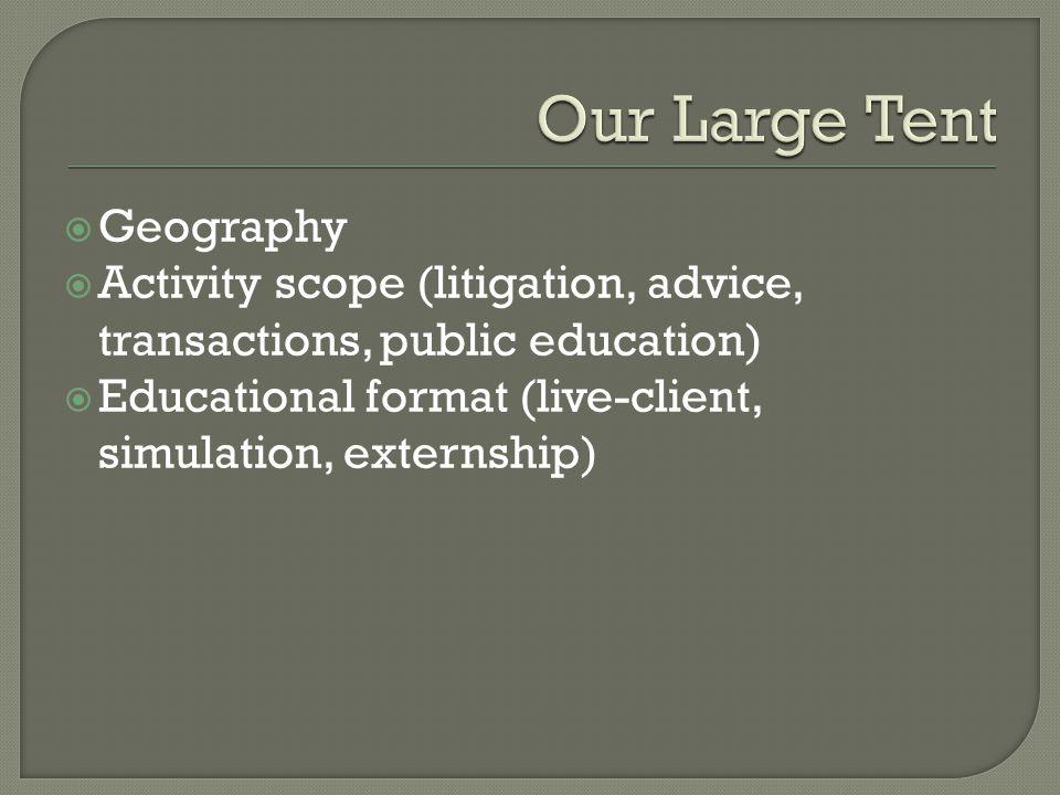  Geography  Activity scope (litigation, advice, transactions, public education)  Educational format (live-client, simulation, externship)