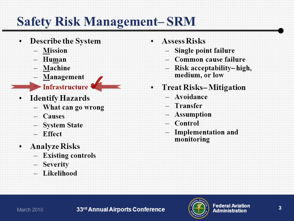 3 Federal Aviation Administration March rd Annual Airports Conference Safety Risk Management– SRM Describe the System –Mission –Human –Machine –Management –Media or Environment Identify Hazards –What can go wrong –Causes –System State –Effect Analyze Risks –Existing controls –Severity –Likelihood Assess Risks –Single point failure –Common cause failure –Risk acceptability– high, medium, or low Treat Risks– Mitigation –Avoidance –Transfer –Assumption –Control –Implementation and monitoring Infrastructure