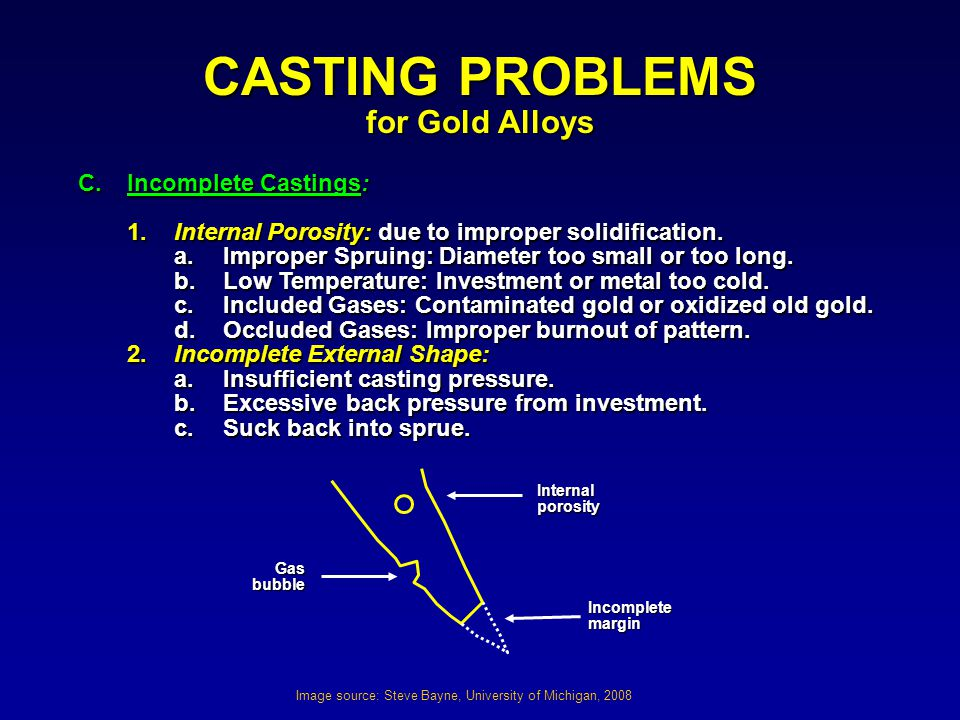 C.Incomplete Castings: 1.Internal Porosity: due to improper solidification. a.Improper Spruing: Diameter too small or too long. b.Low Temperature: Inv