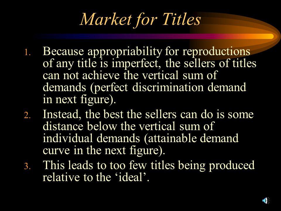 Market for Titles 1.