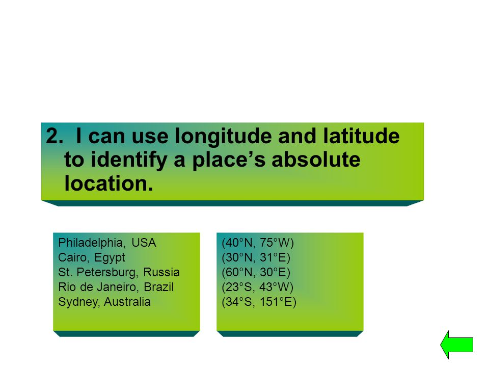 3.I can identify in which hemispheres a place is located.