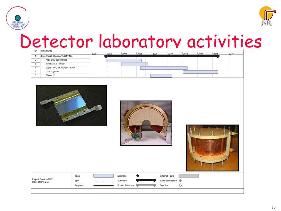 Detector laboratory activities 15