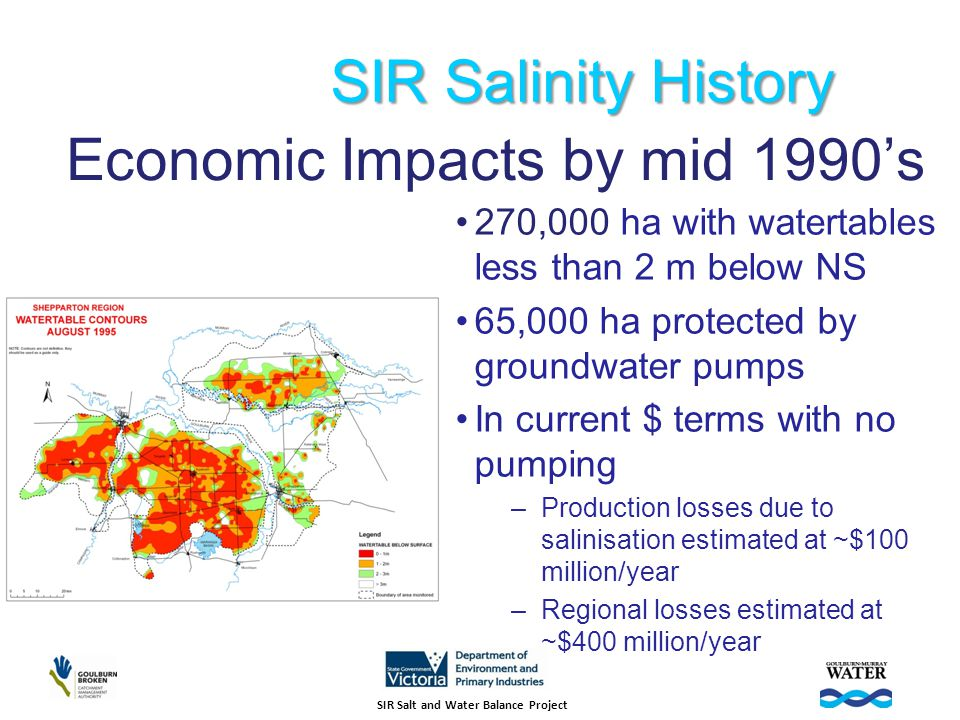 SIR Salt and Water Balance Project A Changed World 1. Drought & Flood