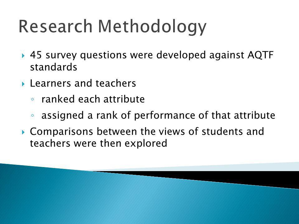Research Methodology  45 survey questions were developed against AQTF standards  Learners and teachers ◦ ranked each attribute ◦ assigned a rank of performance of that attribute  Comparisons between the views of students and teachers were then explored