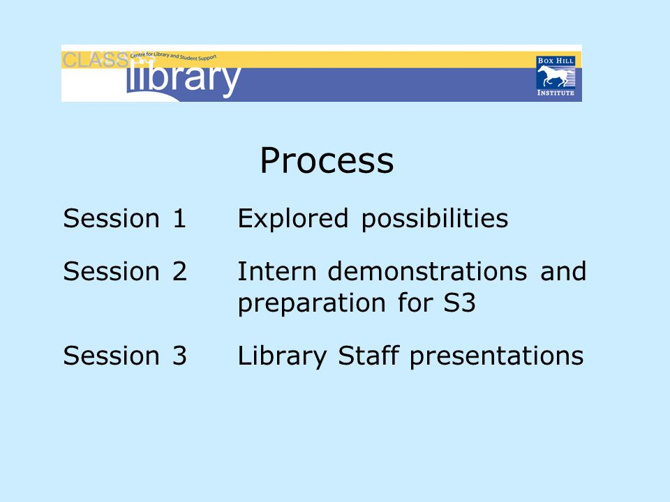 Process Session 1Explored possibilities Session 2Intern demonstrations and preparation for S3 Session 3Library Staff presentations