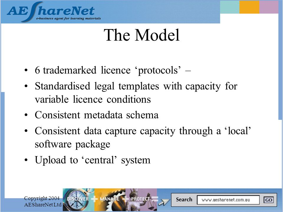 Copyright 2004 AEShareNet Ltd The Model 6 trademarked licence 'protocols' – Standardised legal templates with capacity for variable licence conditions Consistent metadata schema Consistent data capture capacity through a 'local' software package Upload to 'central' system