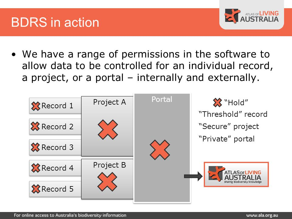 BDRS in action We have a range of permissions in the software to allow data to be controlled for an individual record, a project, or a portal – internally and externally.