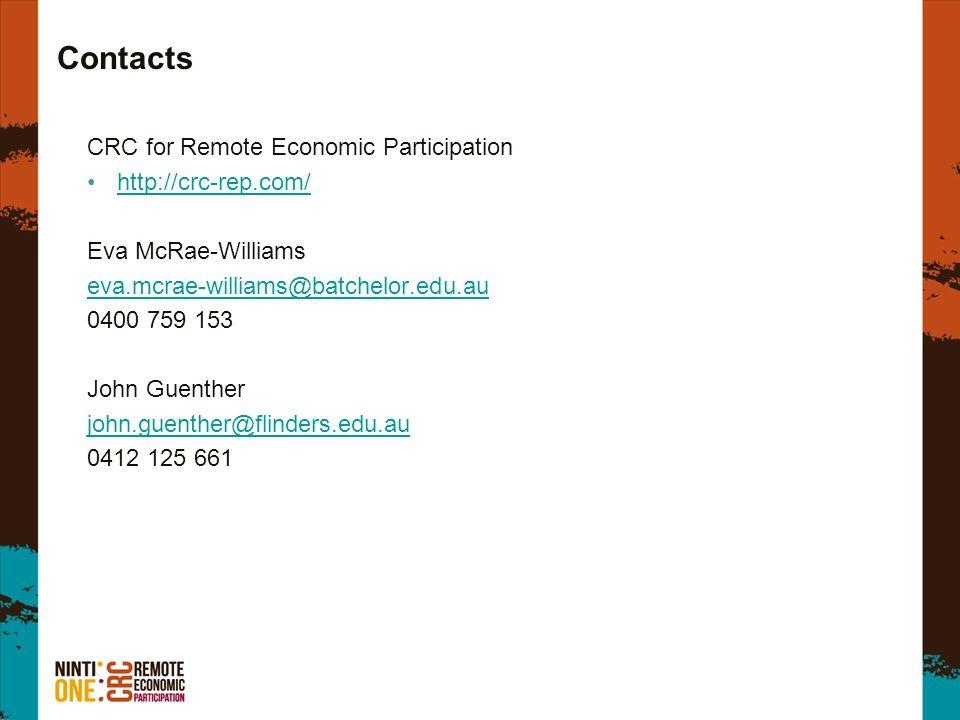 Contacts CRC for Remote Economic Participation http://crc-rep.com/ Eva McRae-Williams eva.mcrae-williams@batchelor.edu.au 0400 759 153 John Guenther john.guenther@flinders.edu.au 0412 125 661
