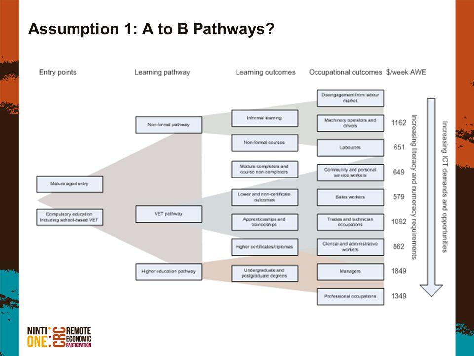 Assumption 1: A to B Pathways