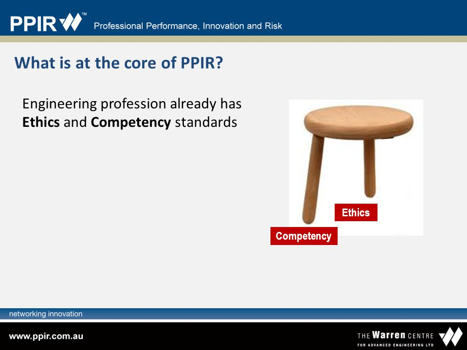 Engineering profession already has Ethics and Competency standards What is at the core of PPIR? Ethics Competency