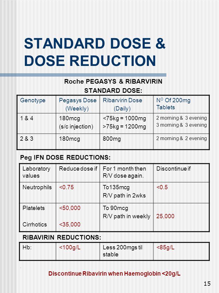 15 STANDARD DOSE & DOSE REDUCTION Roche PEGASYS & RIBARVIRIN STANDARD DOSE: Peg IFN DOSE REDUCTIONS:.