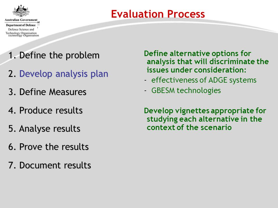 1. Define the problem 2. Develop analysis plan 3. Define Measures 4. Produce results 5. Analyse results 6. Prove the results 7. Document results Evalu