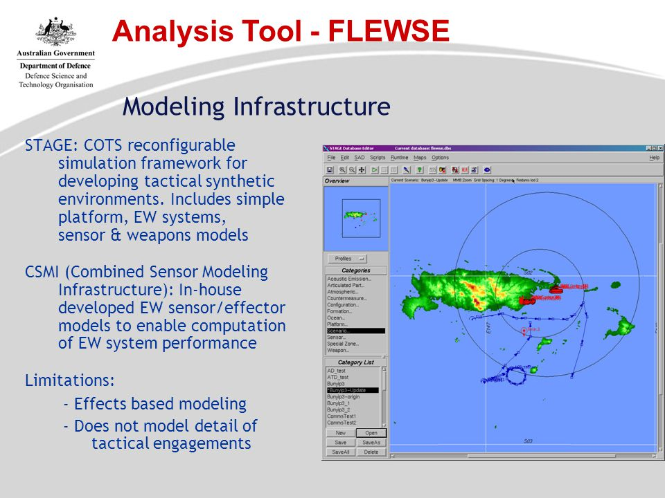 Modeling Infrastructure STAGE: COTS reconfigurable simulation framework for developing tactical synthetic environments. Includes simple platform, EW s