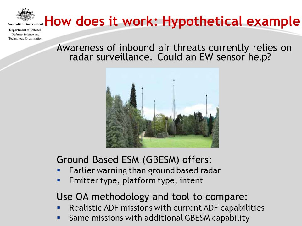Awareness of inbound air threats currently relies on radar surveillance. Could an EW sensor help? Ground Based ESM (GBESM) offers:  Earlier warning t