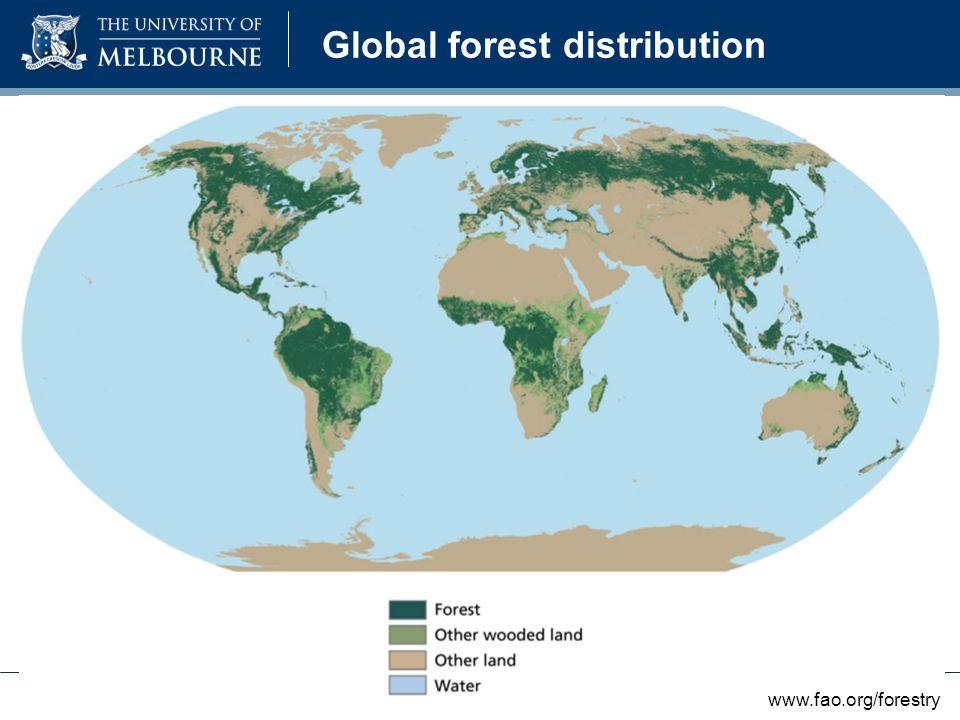 Sources of global CO 2 emissions 12% of total anthropogenic emissions Le Quéré et al.