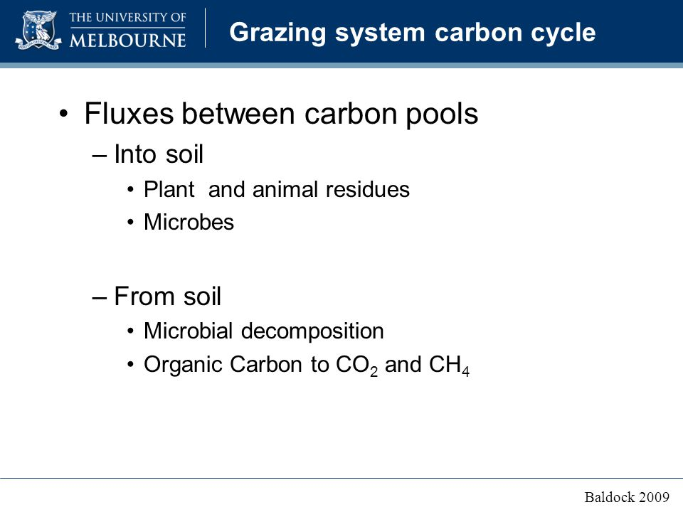Grazing system carbon cycle Fluxes between carbon pools –Into soil Plant and animal residues Microbes –From soil Microbial decomposition Organic Carbon to CO 2 and CH 4 Baldock 2009