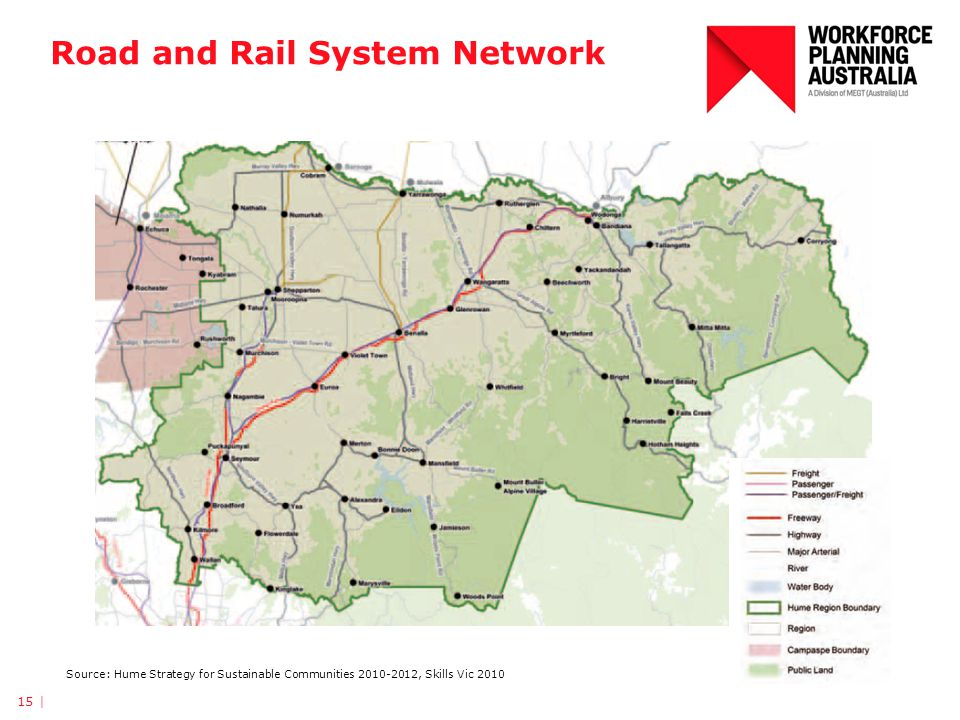 Road and Rail System Network 15 | Source: Hume Strategy for Sustainable Communities 2010-2012, Skills Vic 2010