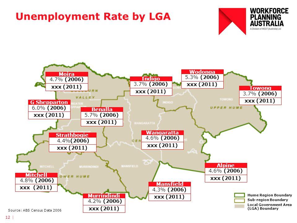 Unemployment Rate by LGA 12 | Towong 3.7% (2006) Wodonga 5.3% (2006) Alpine 4.6% (2006) Mansfield 4.3% (2006) Hume Region Boundary Sub-region Boundary Local Government Area (LGA) Boundary Indigo 3.7% (2006) Murrindindi 4.2% (2006) Mitchell 4.8% (2006) Strathbogie 4.4%(2006) G Shepparton Moira 4.7% (2006) Wangaratta 4.6% (2006) Benalla 5.7% (2006) 6.0% (2006) xxx (2011) Source: ABS Census Data 2006