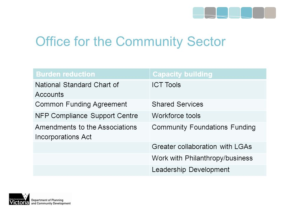 Office for the Community Sector Burden reductionCapacity building National Standard Chart of Accounts ICT Tools Common Funding AgreementShared Services NFP Compliance Support CentreWorkforce tools Amendments to the Associations Incorporations Act Community Foundations Funding Greater collaboration with LGAs Work with Philanthropy/business Leadership Development