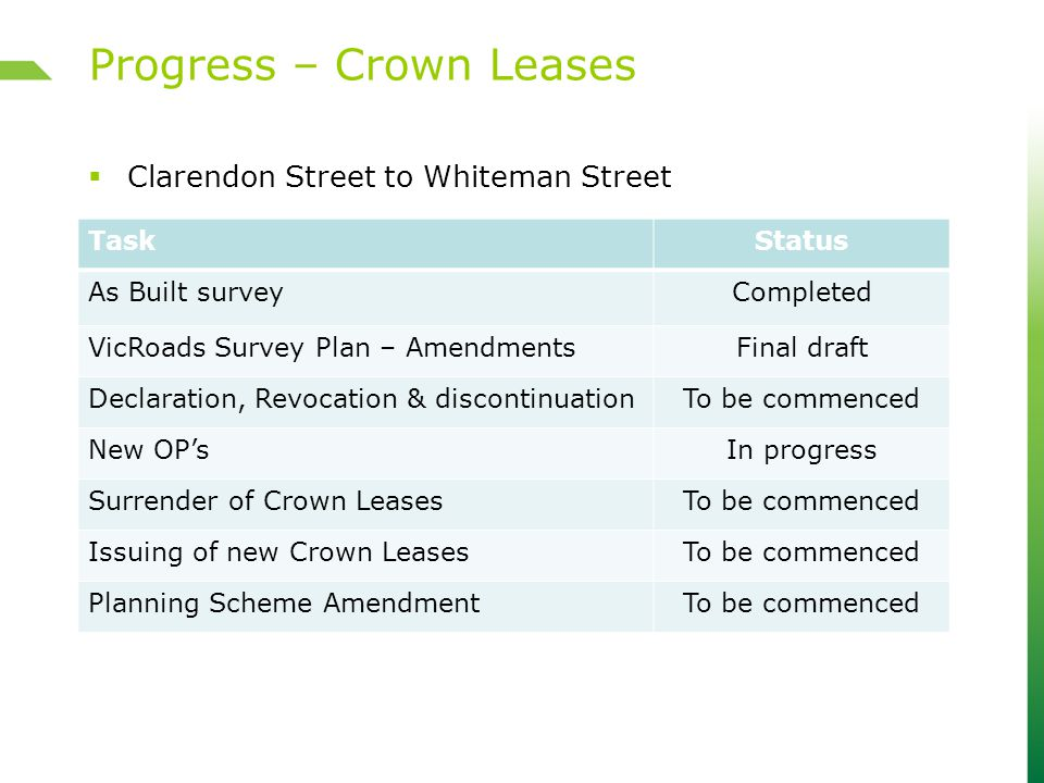 Clarendon Street to Whiteman Street Progress – Crown Leases TaskStatus As Built surveyCompleted VicRoads Survey Plan – AmendmentsFinal draft Declaration, Revocation & discontinuationTo be commenced New OP'sIn progress Surrender of Crown LeasesTo be commenced Issuing of new Crown LeasesTo be commenced Planning Scheme AmendmentTo be commenced