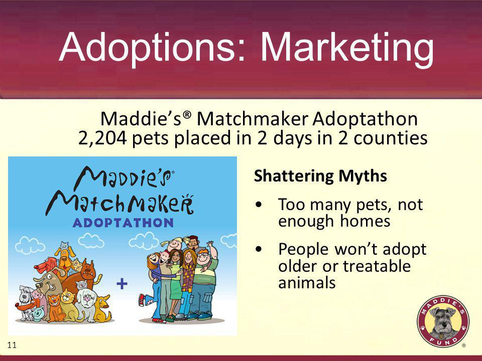 Maddie's® Matchmaker Adoptathon Adoptions: Marketing 2,204 pets placed in 2 days in 2 counties Shattering Myths Too many pets, not enough homes People won't adopt older or treatable animals 11