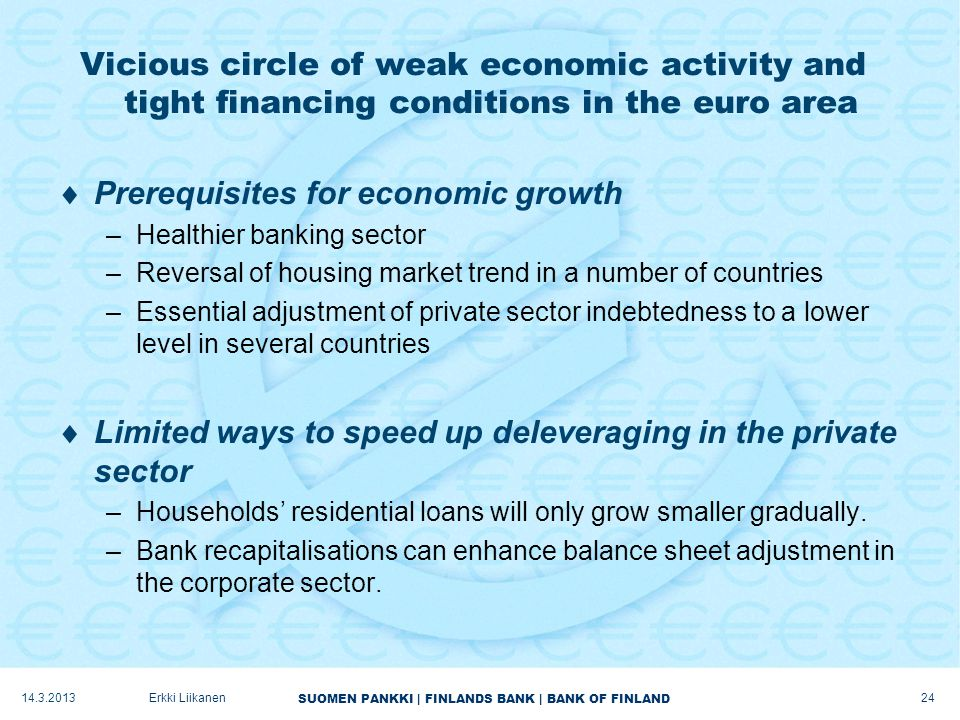 SUOMEN PANKKI | FINLANDS BANK | BANK OF FINLAND Vicious circle of weak economic activity and tight financing conditions in the euro area  Prerequisites for economic growth –Healthier banking sector –Reversal of housing market trend in a number of countries –Essential adjustment of private sector indebtedness to a lower level in several countries  Limited ways to speed up deleveraging in the private sector –Households' residential loans will only grow smaller gradually.