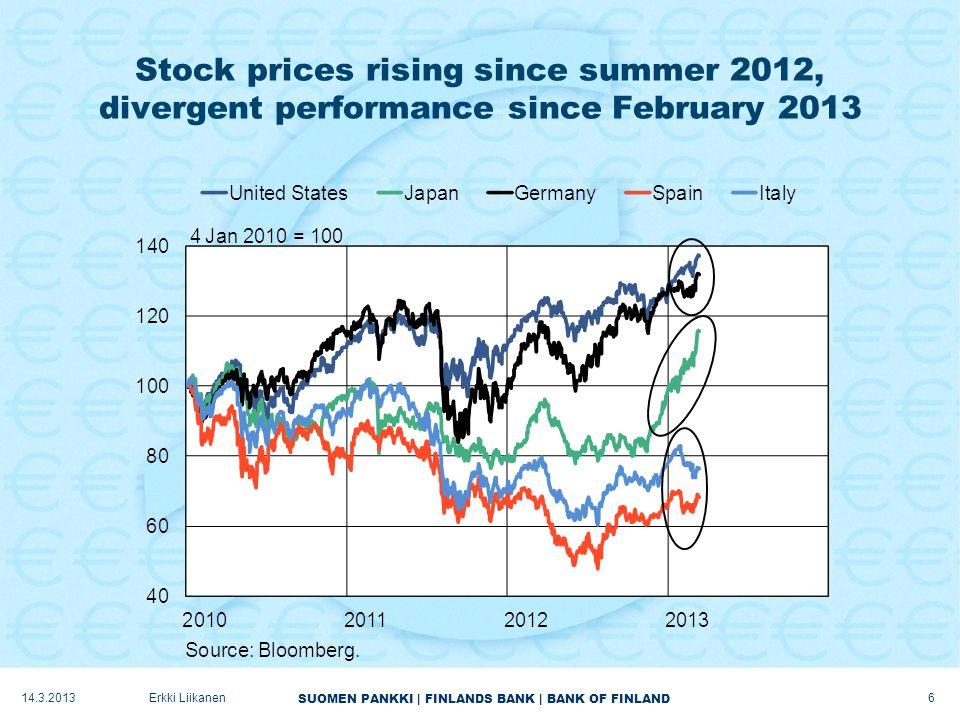 SUOMEN PANKKI   FINLANDS BANK   BANK OF FINLAND Government bond yields dropped in 2012, divergent performance in 2013 14.3.2013Erkki Liikanen 7