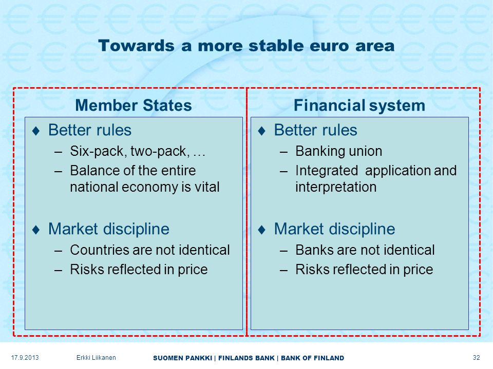 SUOMEN PANKKI | FINLANDS BANK | BANK OF FINLAND Towards a more stable euro area Member States  Better rules –Six-pack, two-pack, … –Balance of the entire national economy is vital  Market discipline –Countries are not identical –Risks reflected in price Financial system  Better rules –Banking union –Integrated application and interpretation  Market discipline –Banks are not identical –Risks reflected in price 17.9.2013Erkki Liikanen 32
