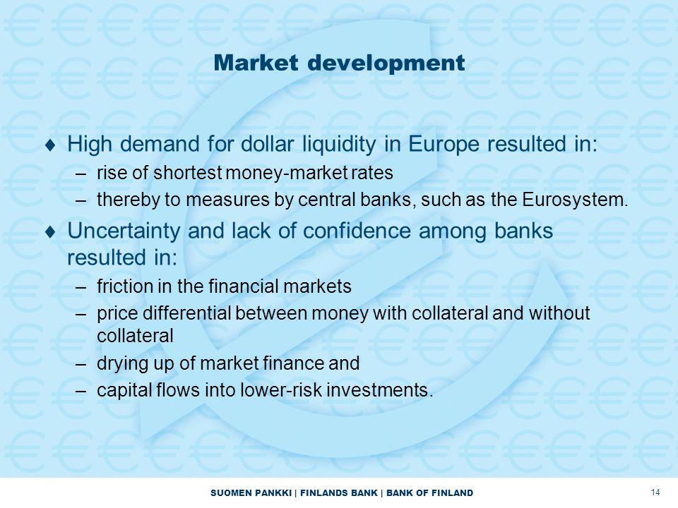 SUOMEN PANKKI | FINLANDS BANK | BANK OF FINLAND 14 Market development  High demand for dollar liquidity in Europe resulted in: –rise of shortest mone