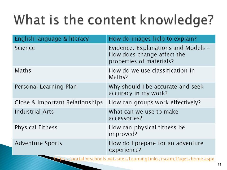 English language & literacyHow do images help to explain.