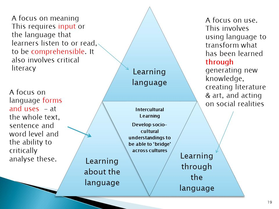A focus on meaning This requires input or the language that learners listen to or read, to be comprehensible.