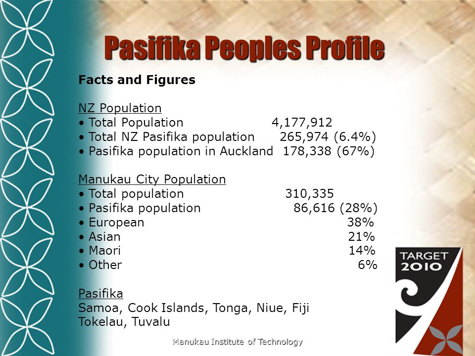 Manukau Institute of Technology Pasifika Peoples Profile Pasifika Peoples Profile Facts and Figures NZ Population Total Population 4,177,912 Total NZ Pasifika population 265,974 (6.4%) Pasifika population in Auckland 178,338 (67%) Manukau City Population Total population 310,335 Pasifika population 86,616 (28%) European 38% Asian 21% Maori 14% Other 6% Pasifika Samoa, Cook Islands, Tonga, Niue, Fiji Tokelau, Tuvalu
