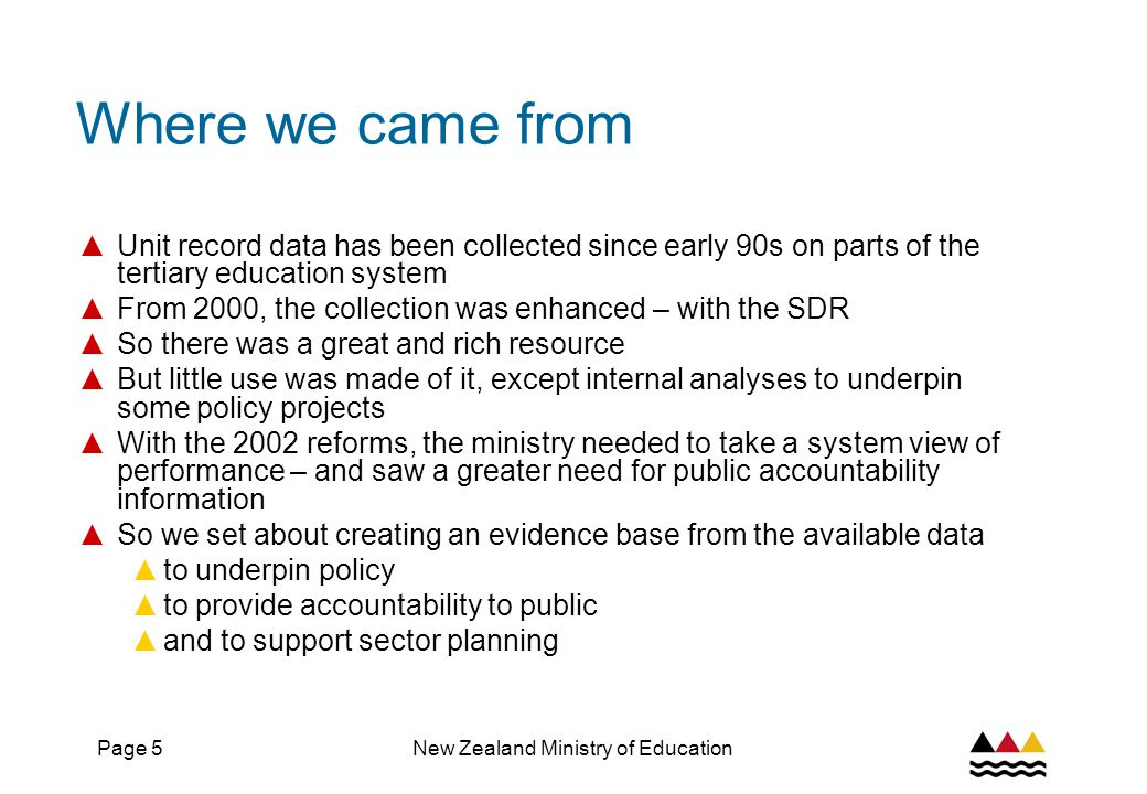 Page 16New Zealand Ministry of Education So what do we find.