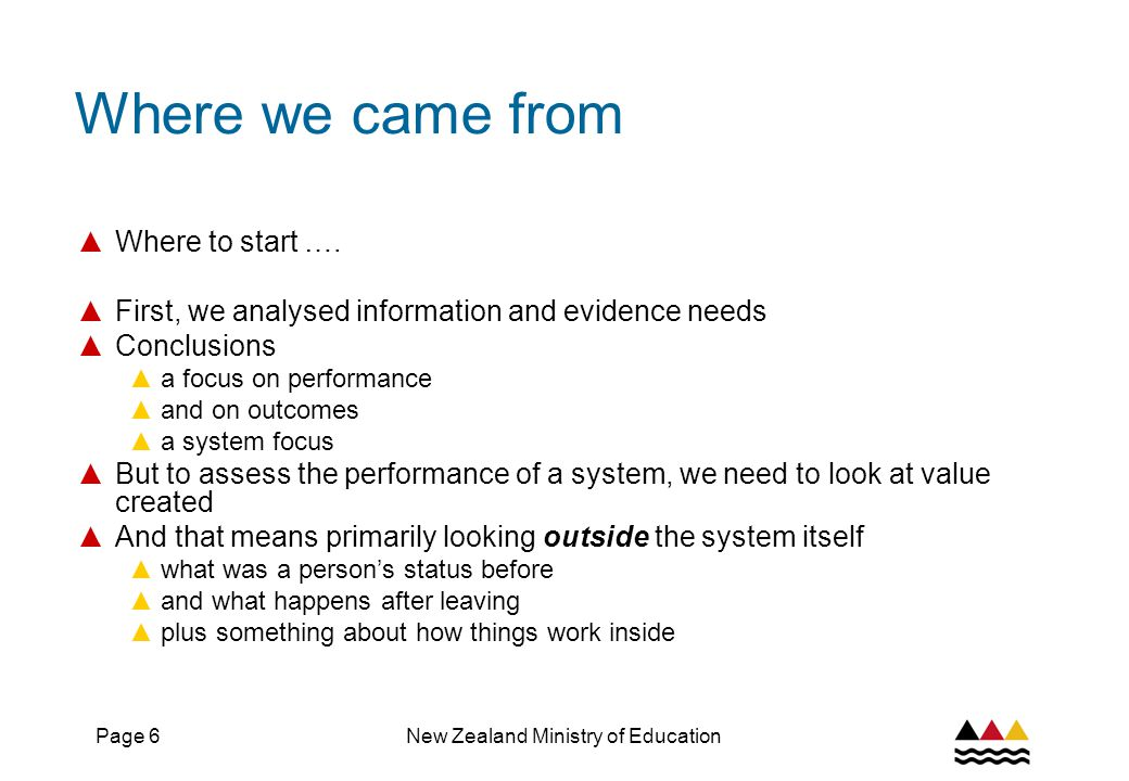Page 6New Zealand Ministry of Education Where we came from ▲ Where to start ….
