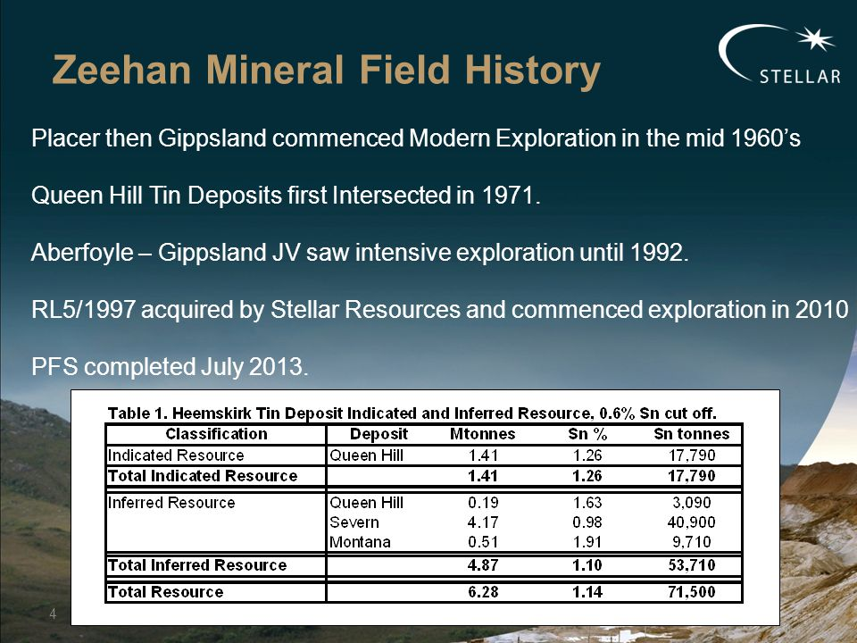 Zeehan Mineral Field History 4 Placer then Gippsland commenced Modern Exploration in the mid 1960's Queen Hill Tin Deposits first Intersected in 1971.