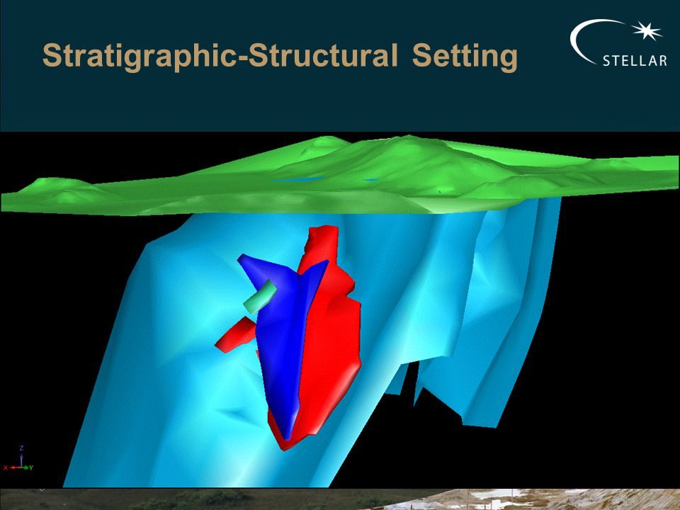 9 Stratigraphic-Structural Setting