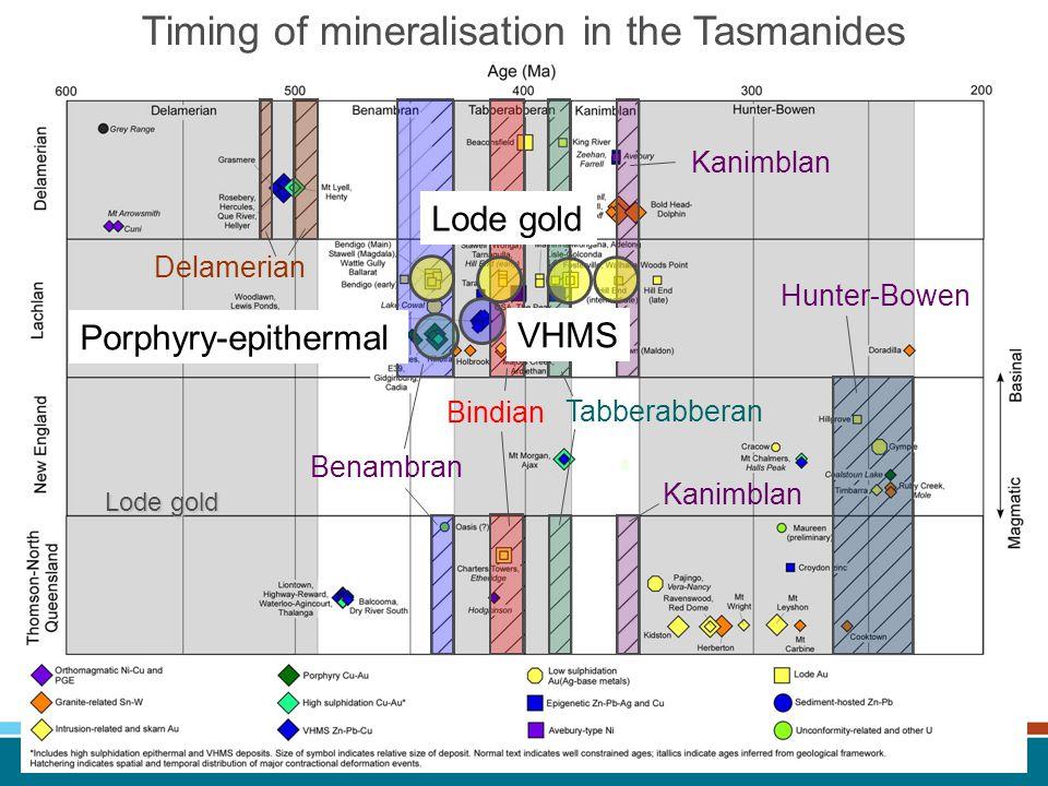 Timing of mineralisation in the Tasmanides Hunter-Bowen Kanimblan Tabberabberan Bindian Benambran Delamerian Lode gold Porphyry-epithermal VHMS