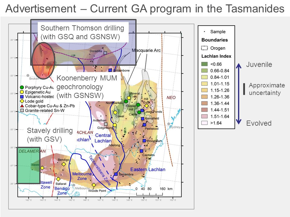 Advertisement – Current GA program in the Tasmanides Southern Thomson drilling (with GSQ and GSNSW) Koonenberry MUM geochronology (with GSNSW) Stavely drilling (with GSV) Juvenile Evolved Approximate uncertainty