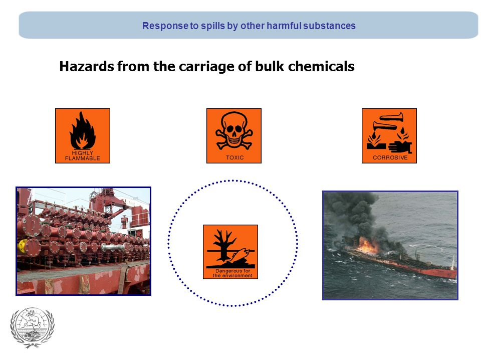 Hazards from the carriage of bulk chemicals Response to spills by other harmful substances