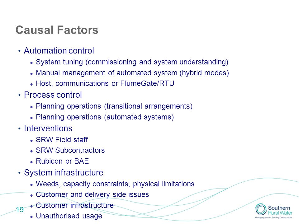 19 Causal Factors Automation control ● System tuning (commissioning and system understanding) ● Manual management of automated system (hybrid modes) ● Host, communications or FlumeGate/RTU Process control ● Planning operations (transitional arrangements) ● Planning operations (automated systems) Interventions ● SRW Field staff ● SRW Subcontractors ● Rubicon or BAE System infrastructure ● Weeds, capacity constraints, physical limitations ● Customer and delivery side issues ● Customer infrastructure ● Unauthorised usage