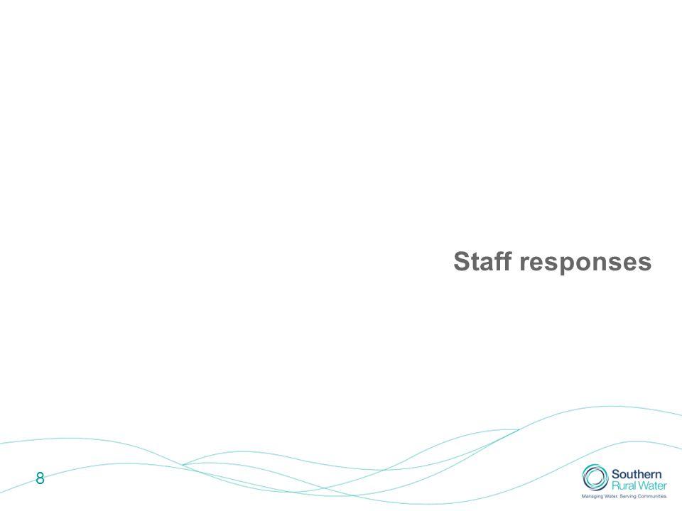 8 Staff responses