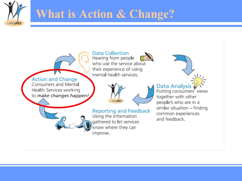 What is Action & Change