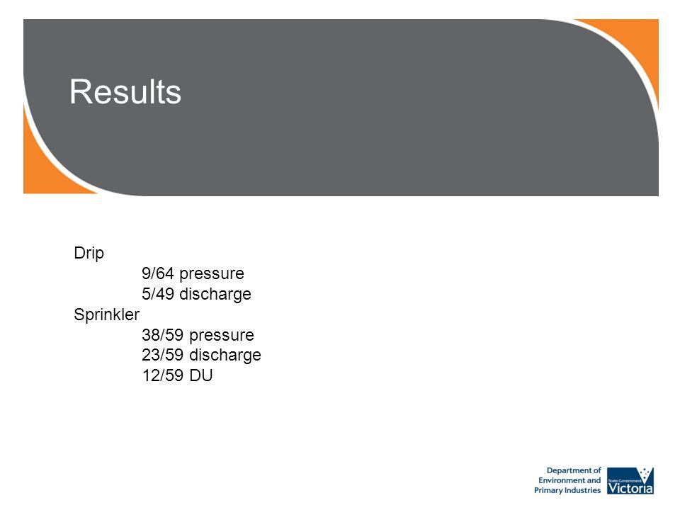 Results Drip 9/64 pressure 5/49 discharge Sprinkler 38/59 pressure 23/59 discharge 12/59 DU