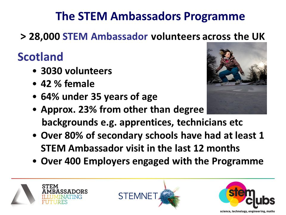 STEM Ambassadors come from Colleges and Universities Research Institutes The NHS Industry Engineering & Manufacturing Energy - renewables, Oil & Gas Life Sciences, Chemicals and Healthcare Food & Drink Finance
