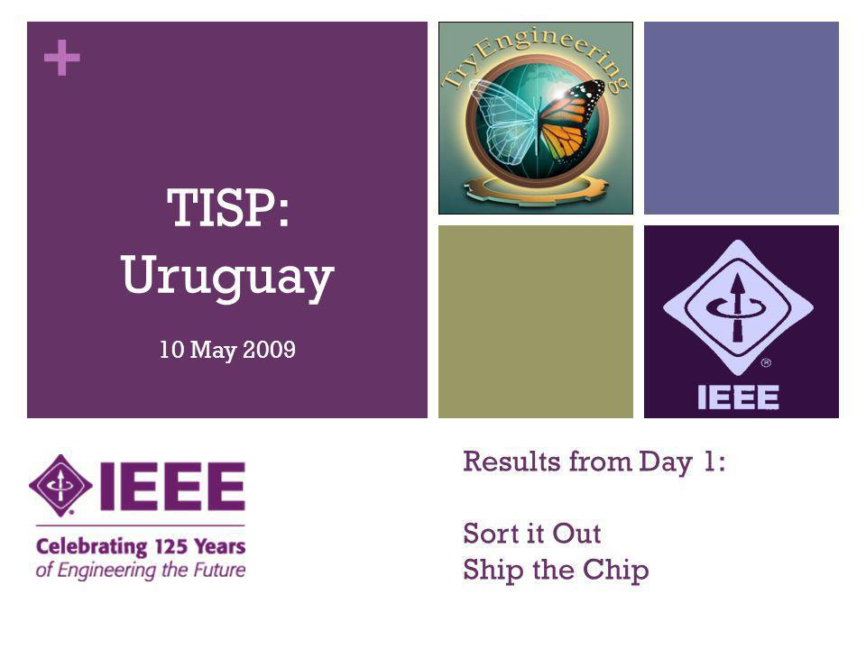 + Results from Day 1: Sort it Out Ship the Chip TISP: Uruguay 10 May 2009