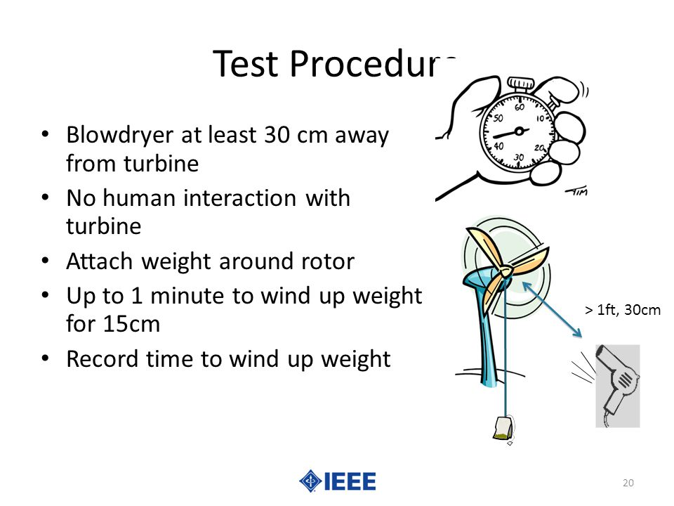 Test Procedure Blowdryer at least 30 cm away from turbine No human interaction with turbine Attach weight around rotor Up to 1 minute to wind up weight for 15cm Record time to wind up weight 20 > 1ft, 30cm